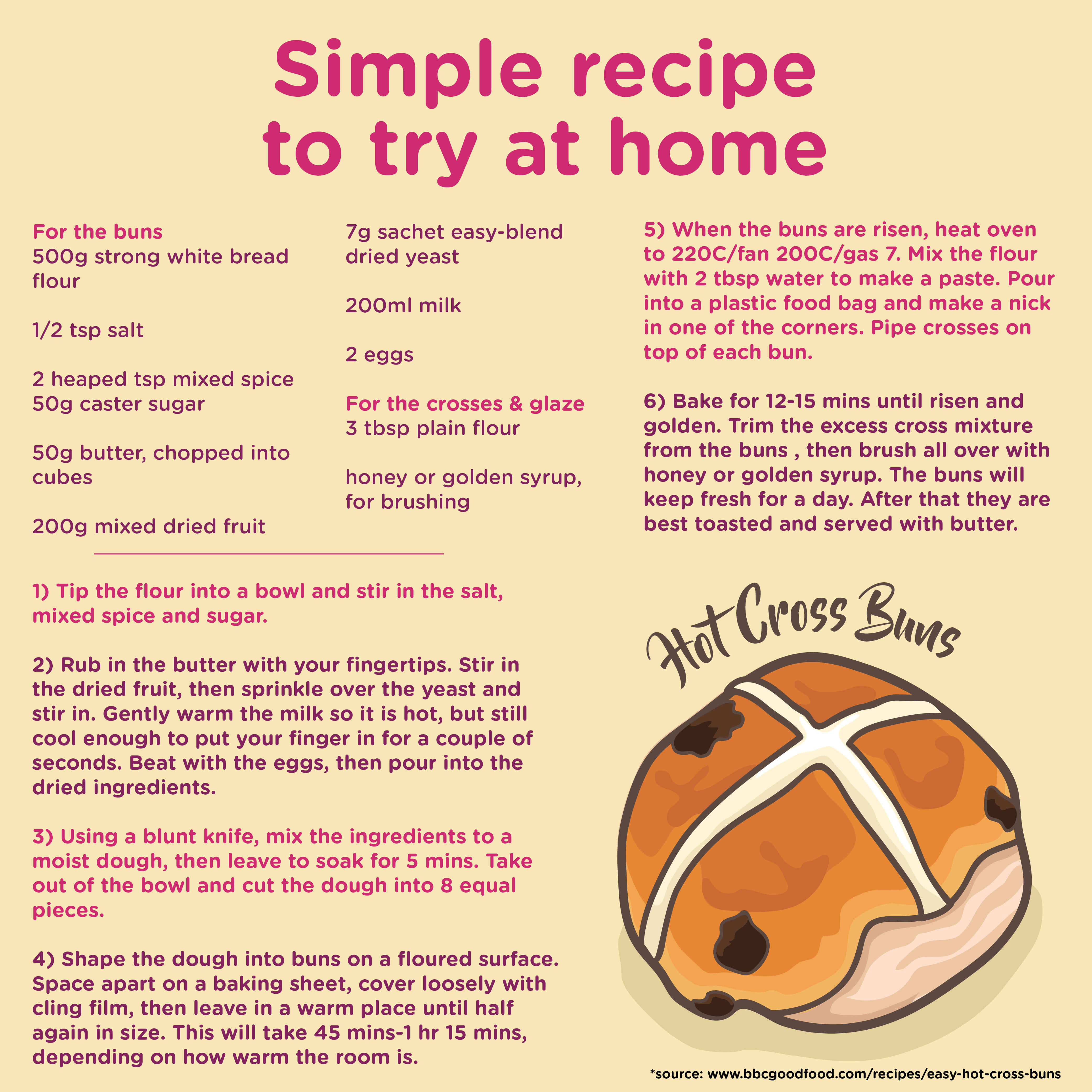 Hot cross bun recipe SM post.jpg